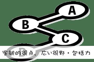 繋げる力の定着