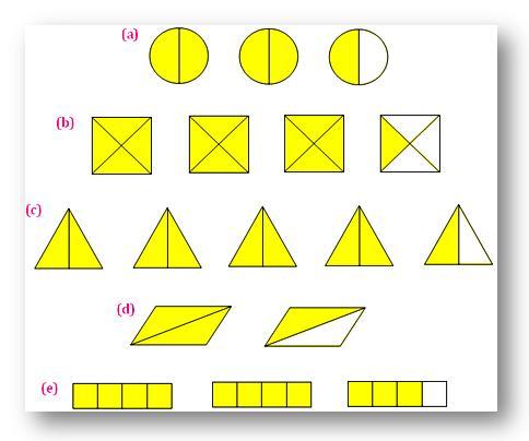 Mixed Number And Improper Fraction Worksheets #4