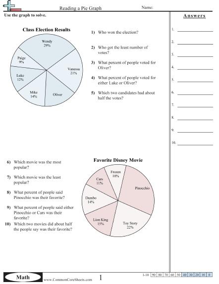 Reading Charts Worksheets #4