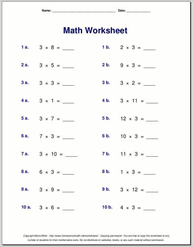 Multiplication Table Worksheets Pdf