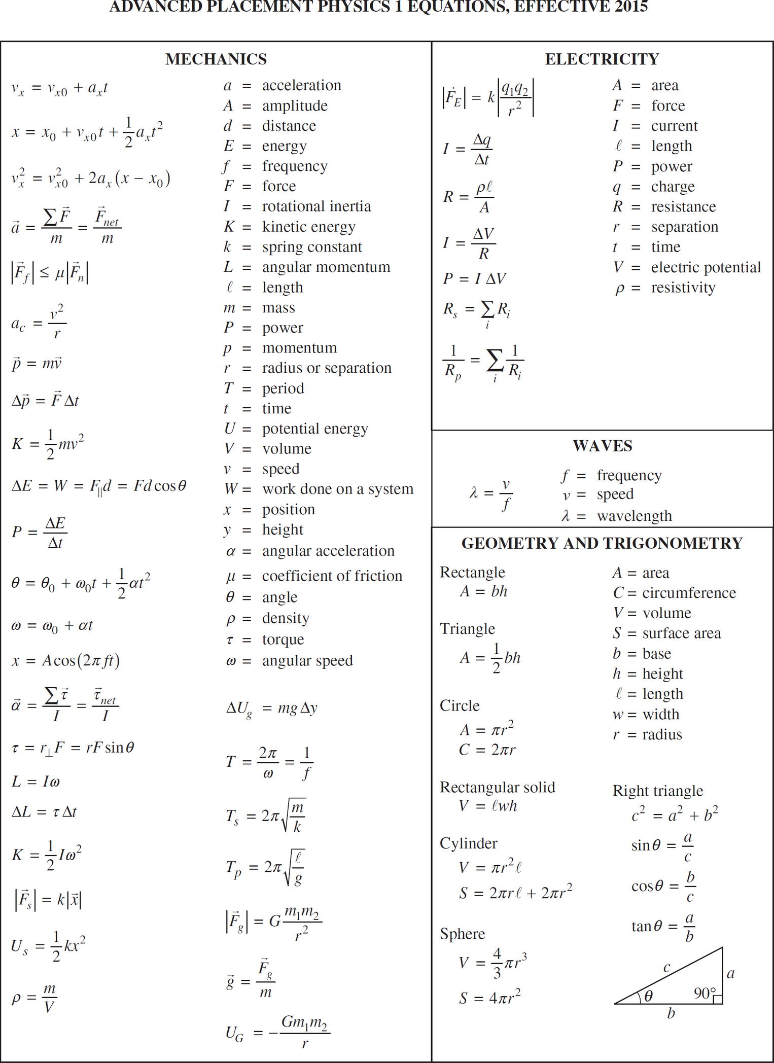 Ap Physics Equation Sheet College Board