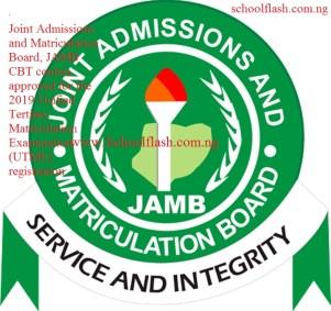 JAMB Syllabus