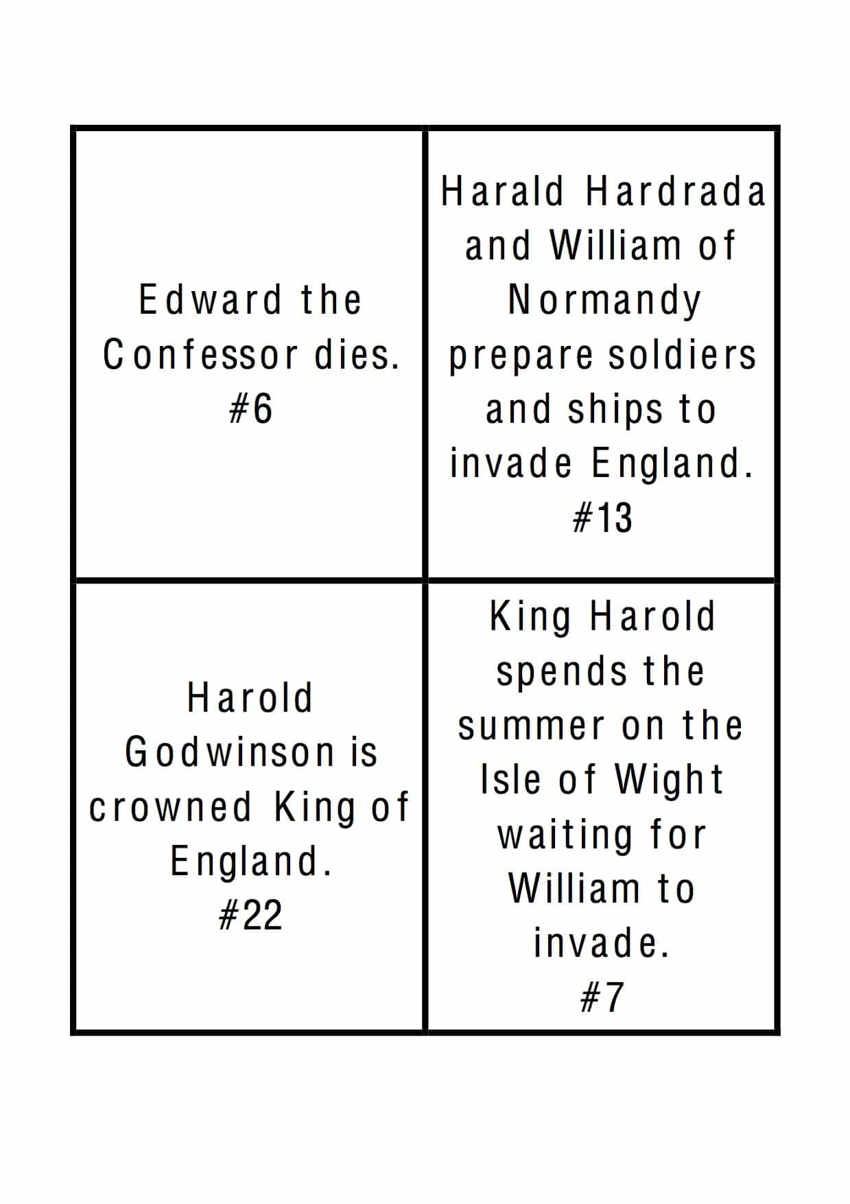 Battle Of Hastings Flash Cards