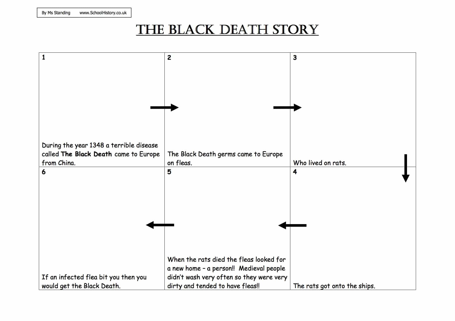 The Black Plague Story Board