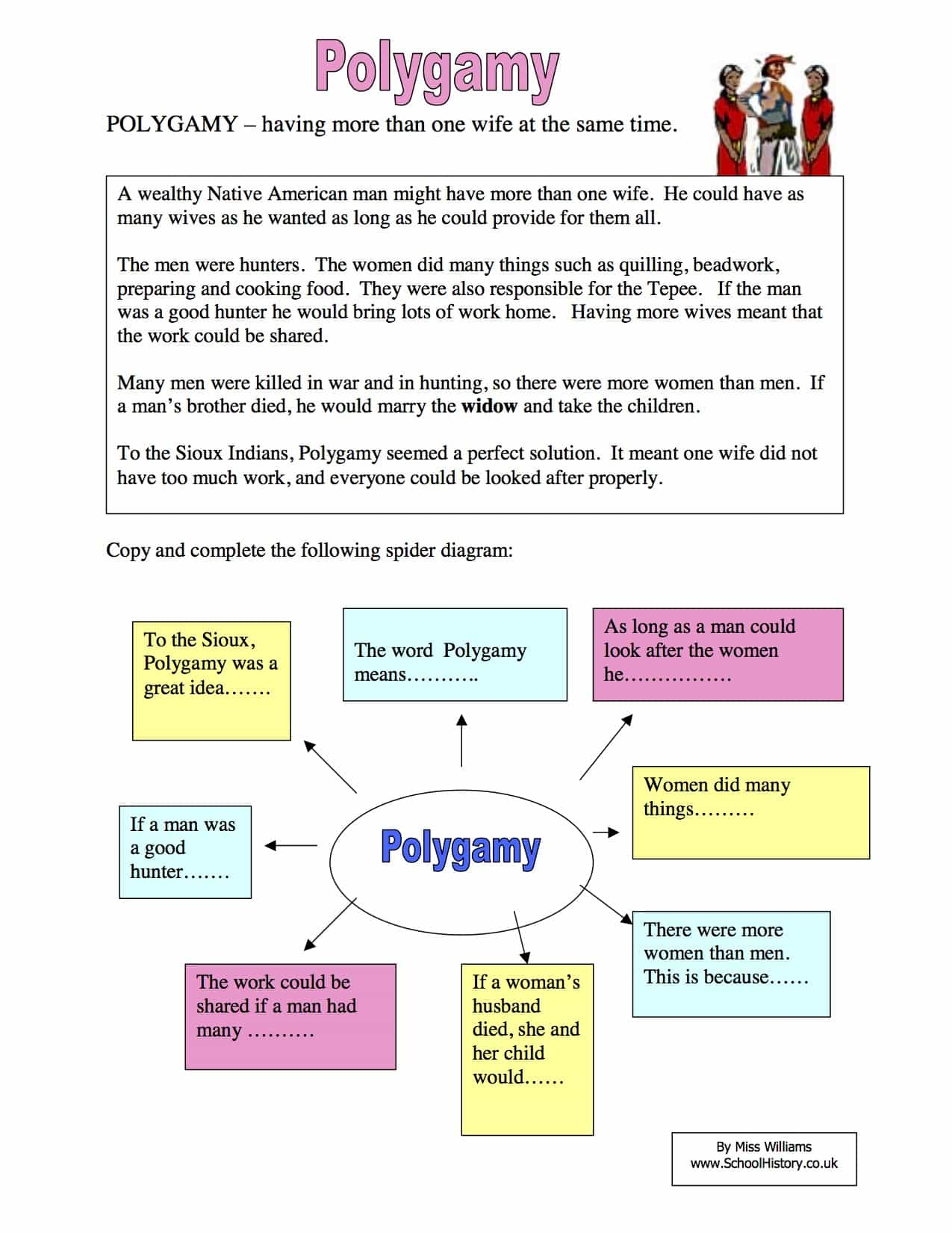 Native American Polygamy Sen Activity Worksheet