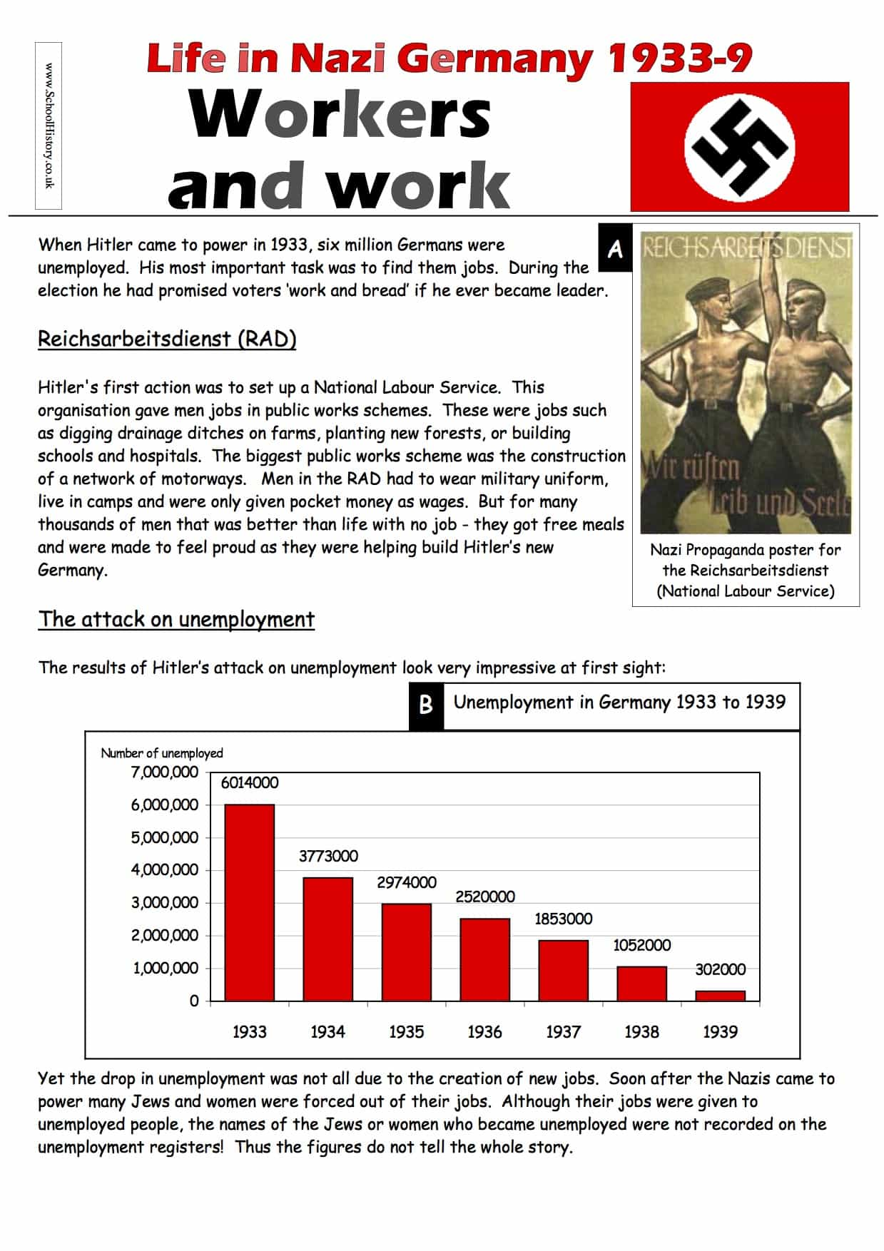 Life In Nazi Germany Workers And Work Facts Amp Information Worksheet