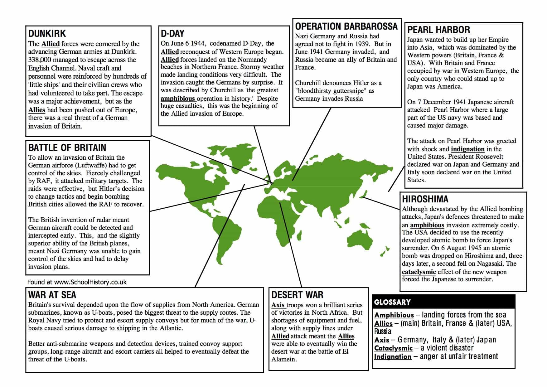 Countries Of World War 2 Worksheet