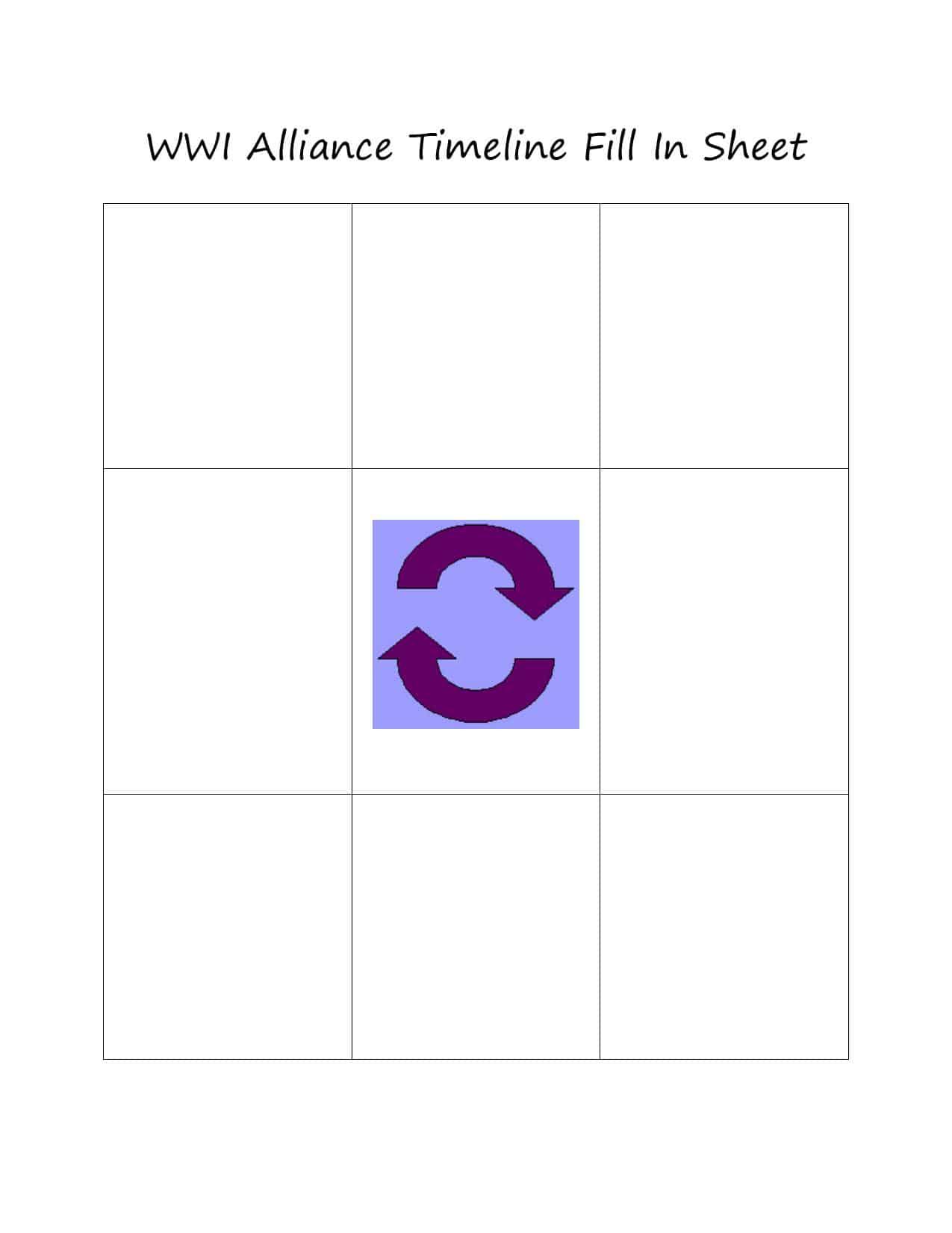 Wwi Alliance Timeline Igcse Fill In Worksheet