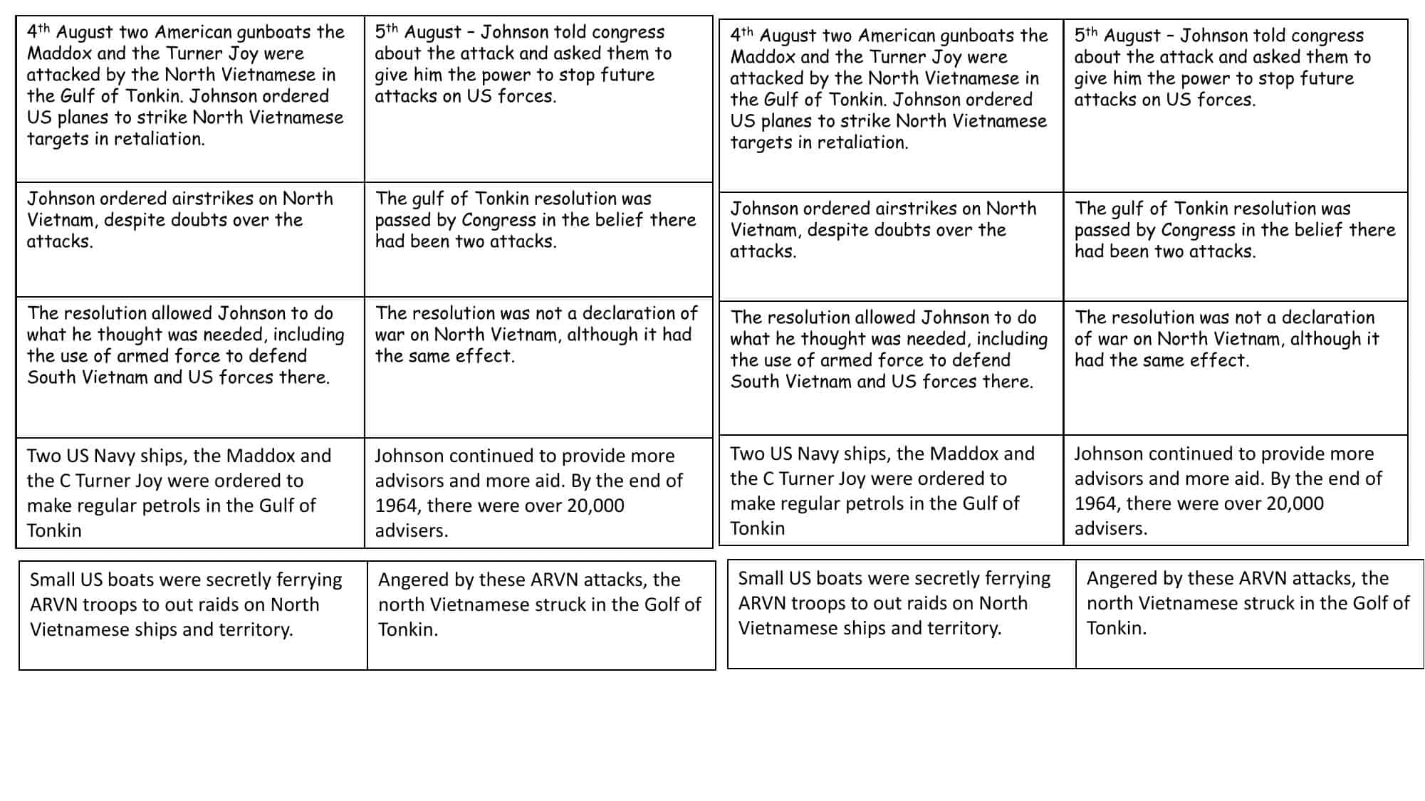 Eisenhower Worksheet