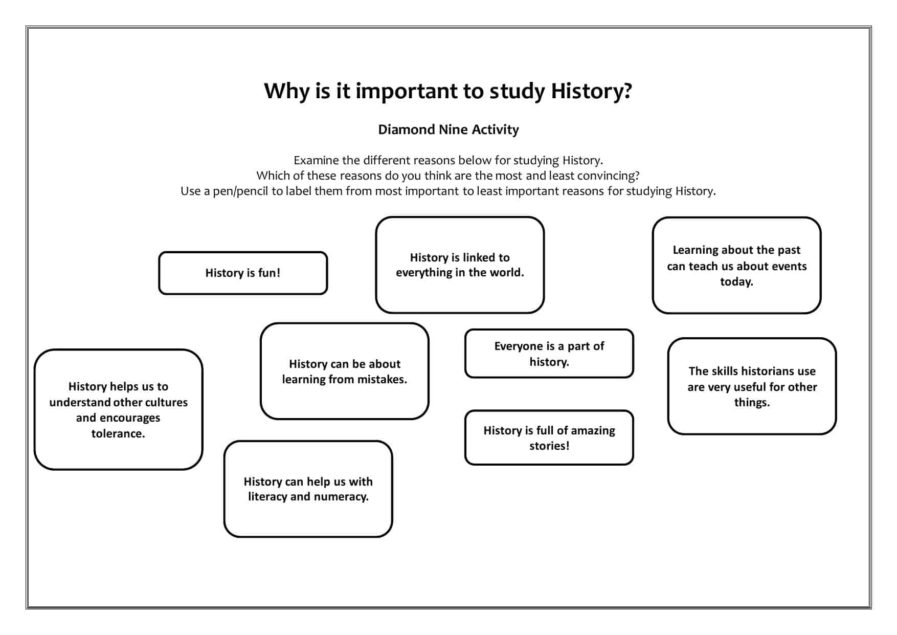 Why Study History Sorting Activity