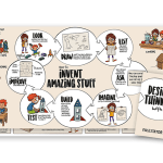 'Design Thinking with Kids' educator's toolkit