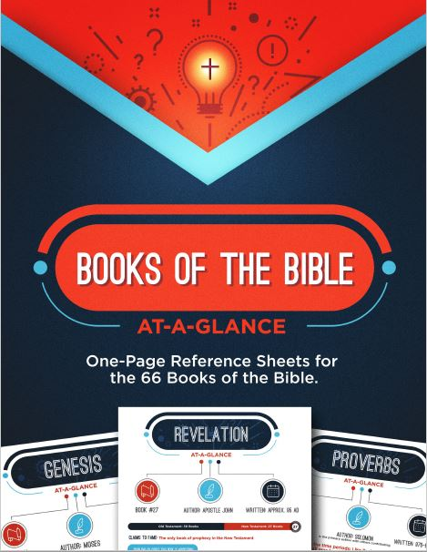 Books of the Bible at a Glance