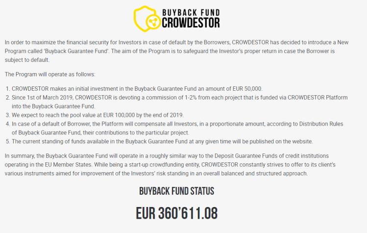 crowdestor buyback fund