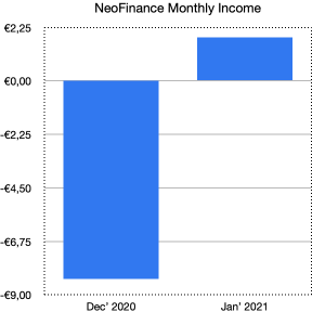 neo finance monthly income - school of freedom