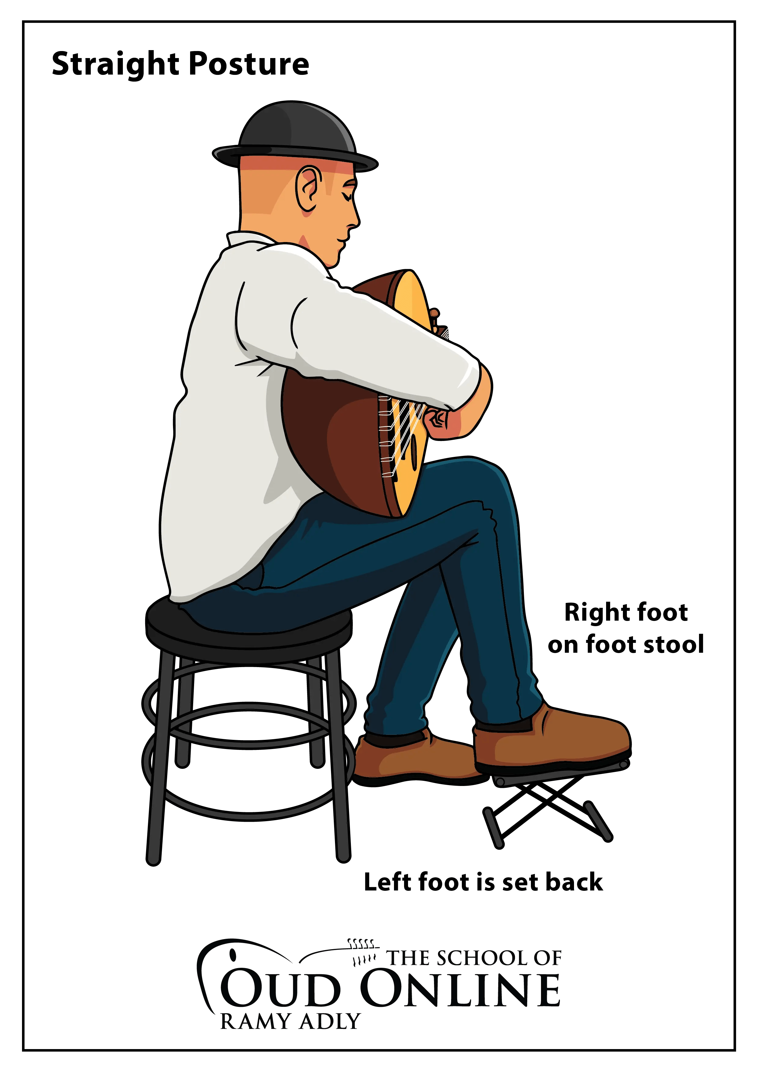 The healthy way of holding the Oud while practicing