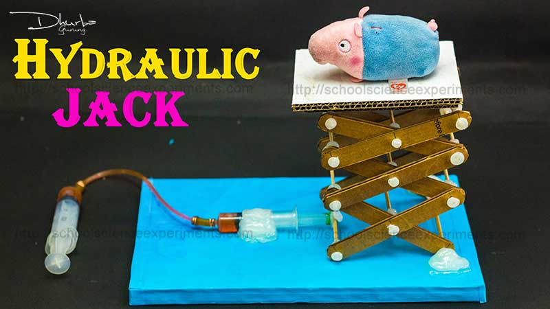 School Science Projects Hydraulic Jack