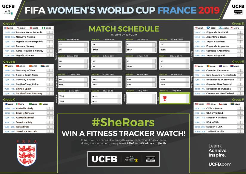 FIFA Women's World Cup – France 2019 | English Schools