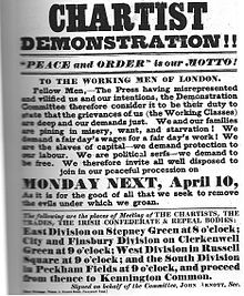 People's Charter and Chartism