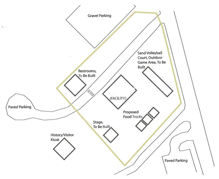 Trailhead Facility Layout