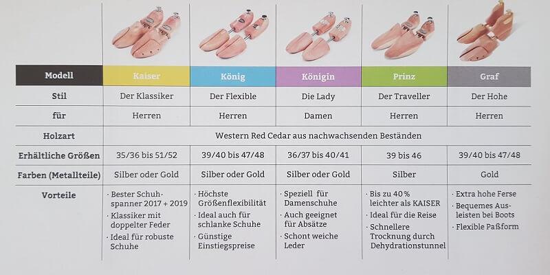 Schuhspanner von Schlesinger