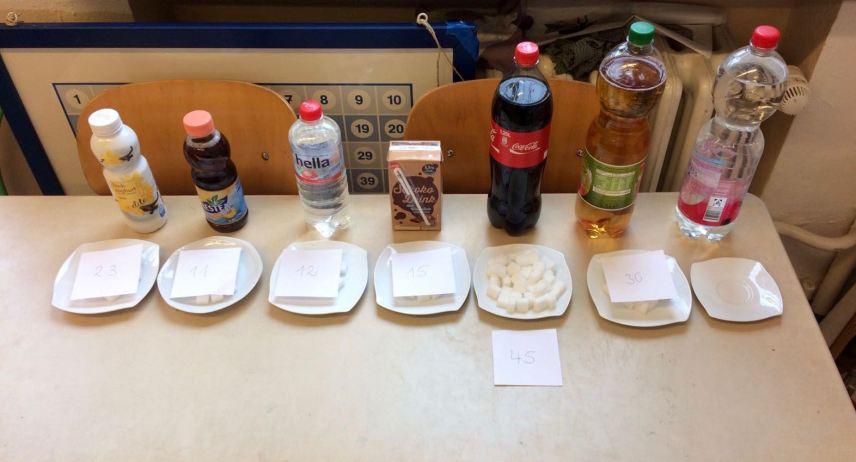 Dem Zucker auf der Spur