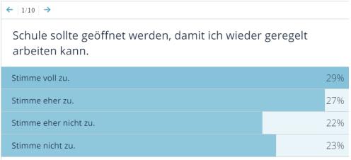 Abstimmung 1