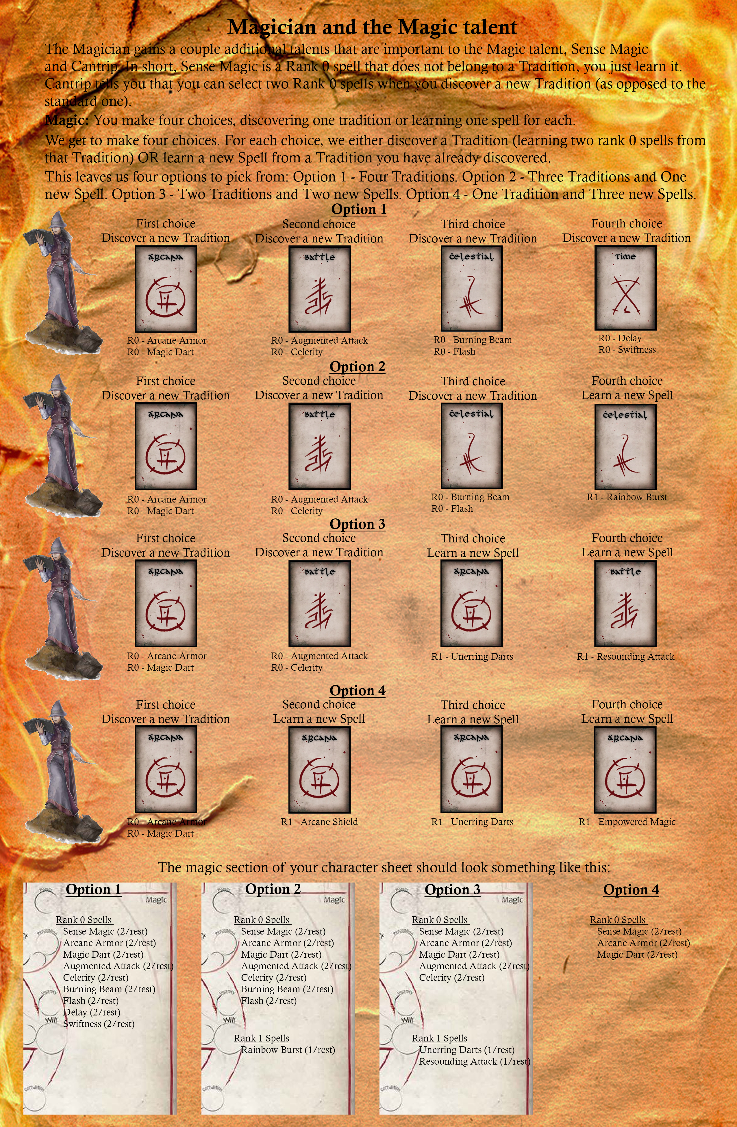 Printables Of Learning Spell