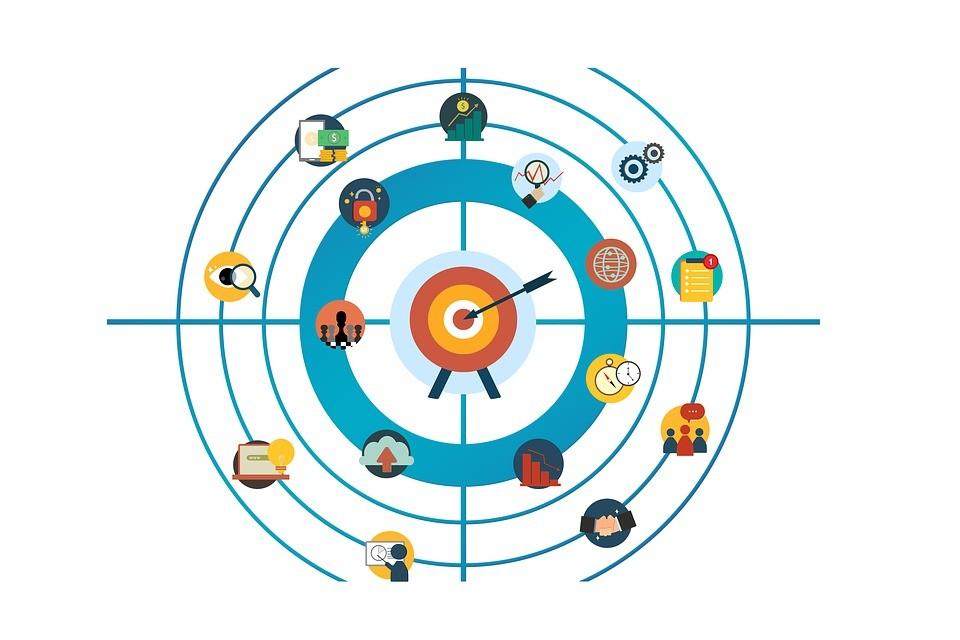 Digital Marketing and Branding