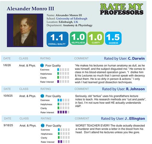 rate my professor spoof of Alexander Monro III