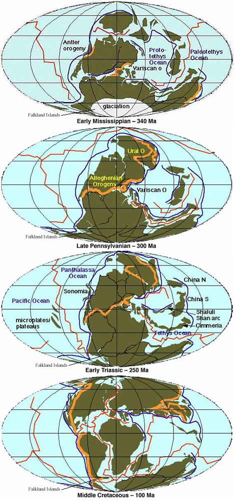 Falkland Island Plate Motion