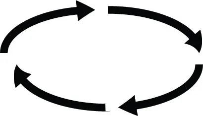 cycleofarrows