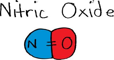 nitricoxide