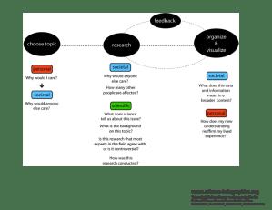 Visual Resources – SLI