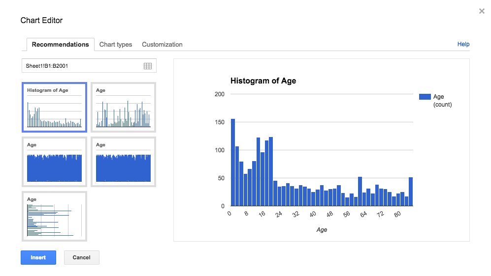 Creating a Histogram (when you only have bar graphs) – SLI