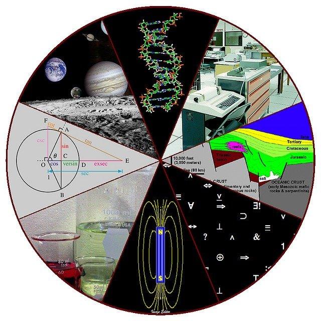 Magnus Pyke Distinguishes Science Strands