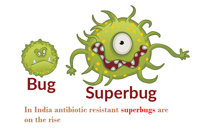 antibiotic resistance and superbugs in India