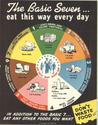 The 1940s: A Guide to Good Eating (Basic Seven)