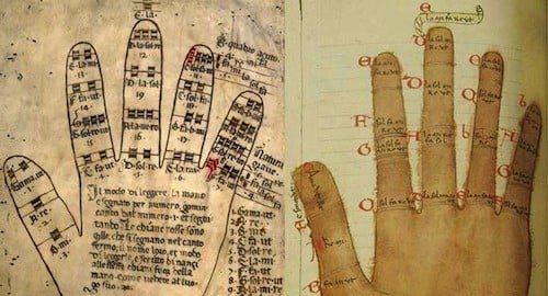 Two illustrations of the Guidonian Hand, a medieval mnemonic device in which musical notes are arranged in a spiral on the left hand.