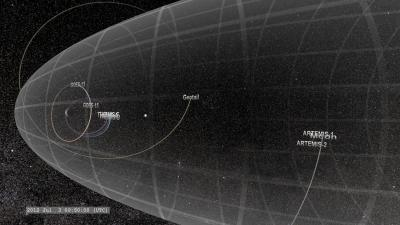 Several NASA spacecraft track energy through space