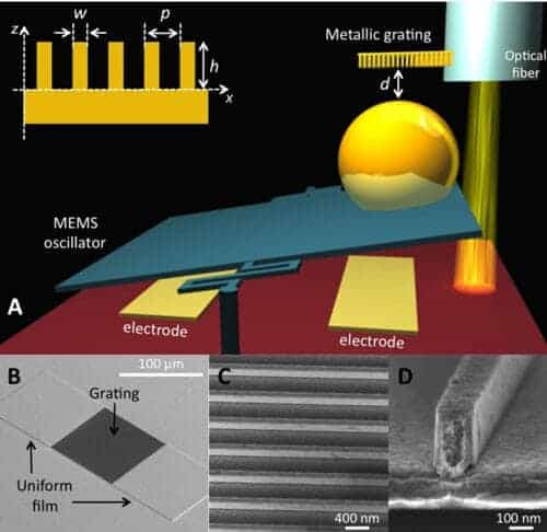 Study Reduces Casimir Force to Lowest Recorded Level