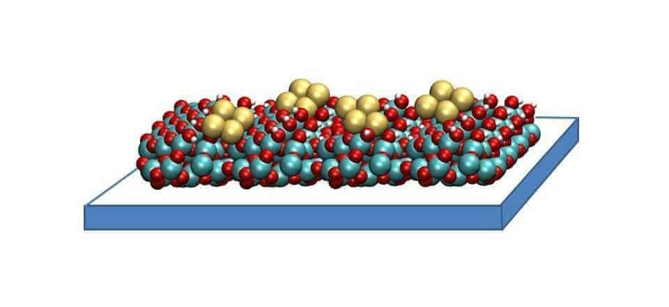 Copper clusters capture and convert carbon dioxide to make fuel