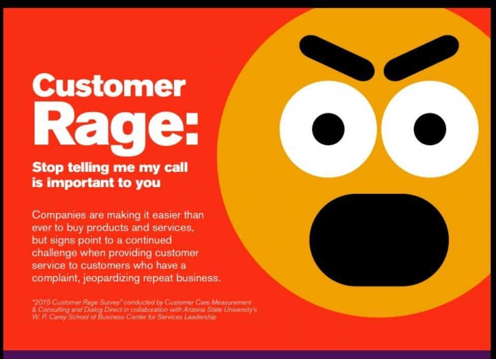 Consumer rage on the rise