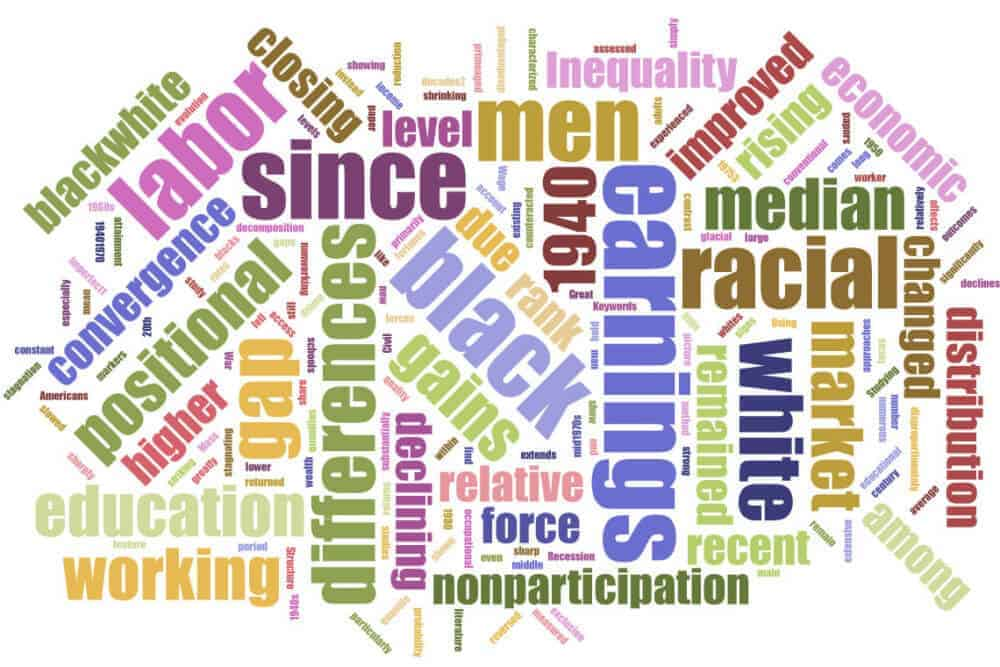 wage-gap-study-wordcloud