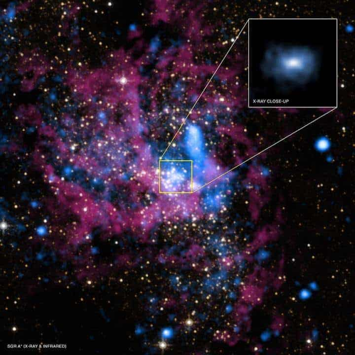 Feeding the supermassive black hole at the center of the Milky Way