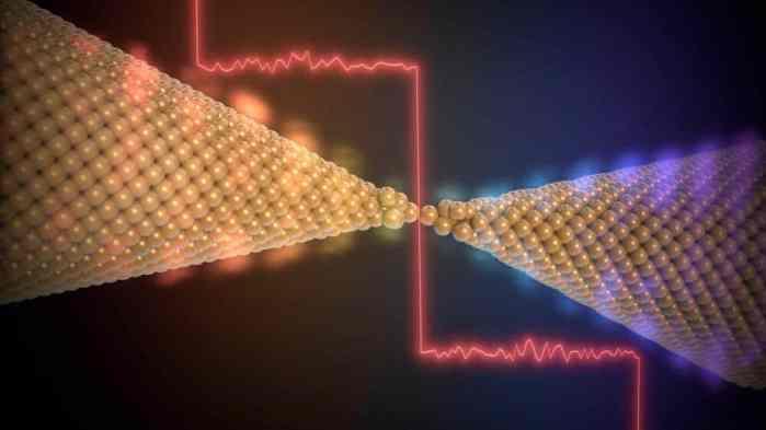 Quantum limits to heat flow observed at room temperature