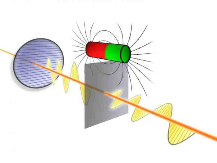 Measured for the first time: Direction of light waves changed by quantum effect