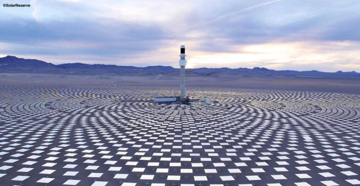 Solar thermal energy will help China cut costs of climate action