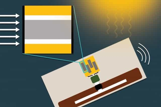 Photovoltaic-powered sensors for the 'internet of things'