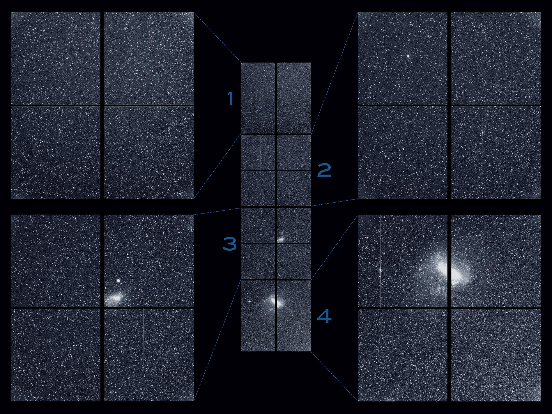 Erstes Beobachtungsfeld von TESS nach dem 25. Juli 2018 am Südhimmel. In den Feldern 3 und 4 sind die Kleine bzw. Große Magellansche Wolke zu sehen, Satellitengalaxien der Milchstraße. Wenn man auf das Bild klickt, ist die Großansicht mit Textmarken versehen. Bild: NASA/MIT/TESS, gemeinfrei.