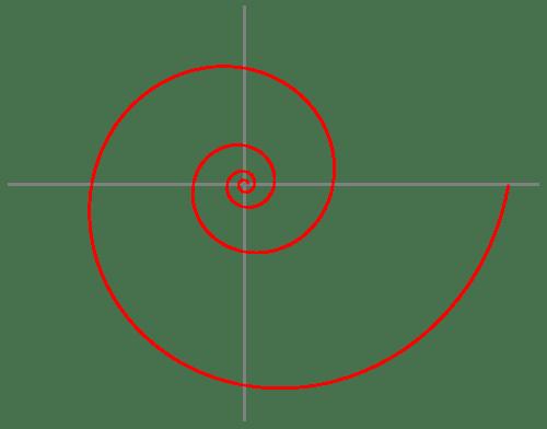 500px-Logarithmic_spiral_svg